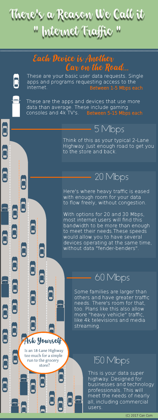 Internet Data Highway Infographic