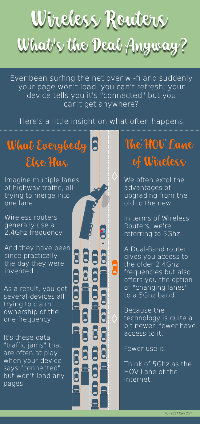 Congested WiFi Infographic
